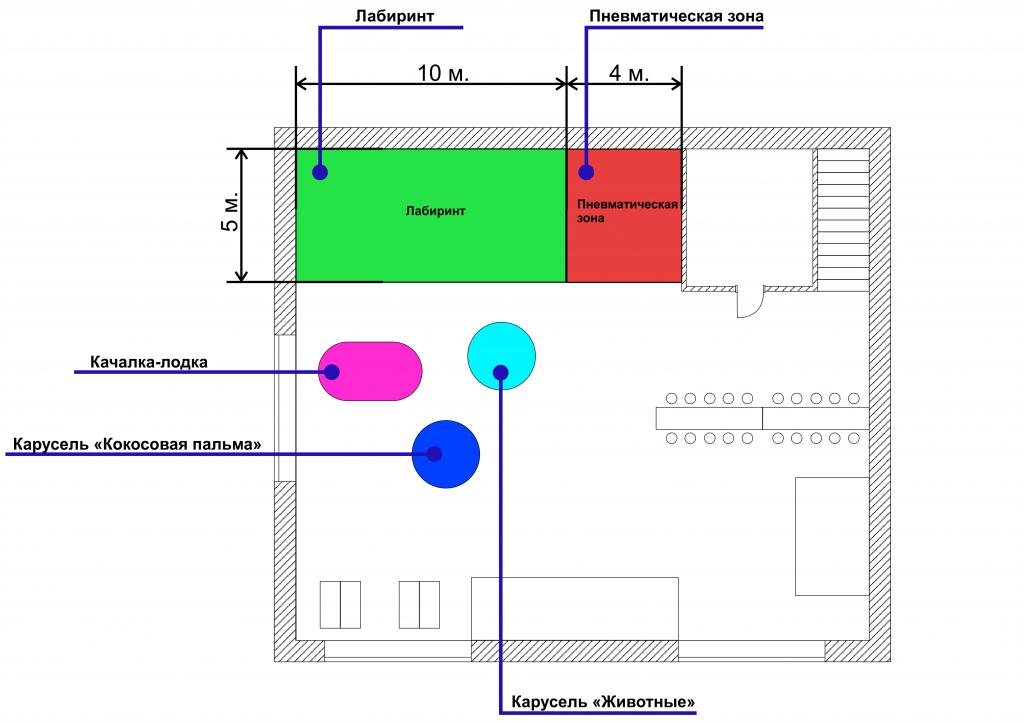 Пример размещения игровых элементов